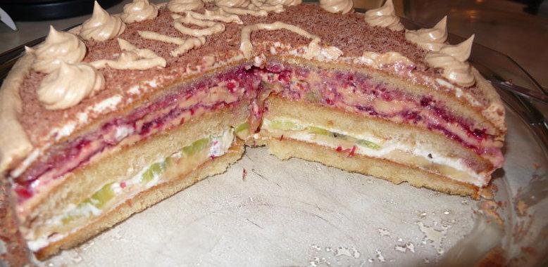 Коржи на кефире для торта рецепт с пошагово