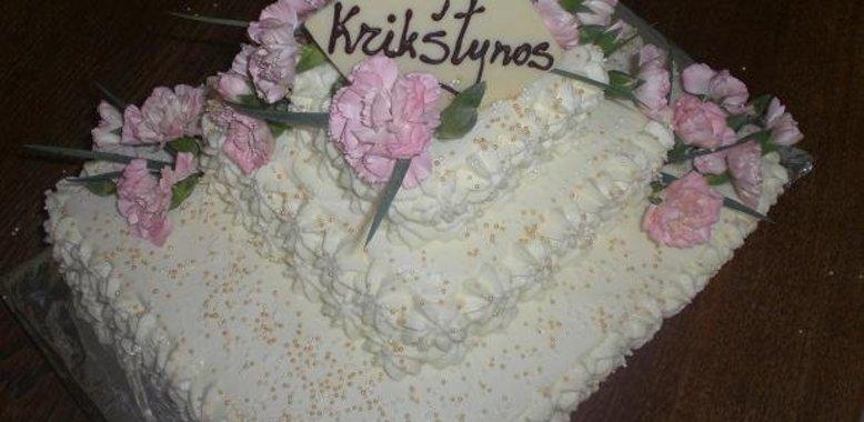Рецепт бисквита для торта в домашних условиях с фото пошагово простые